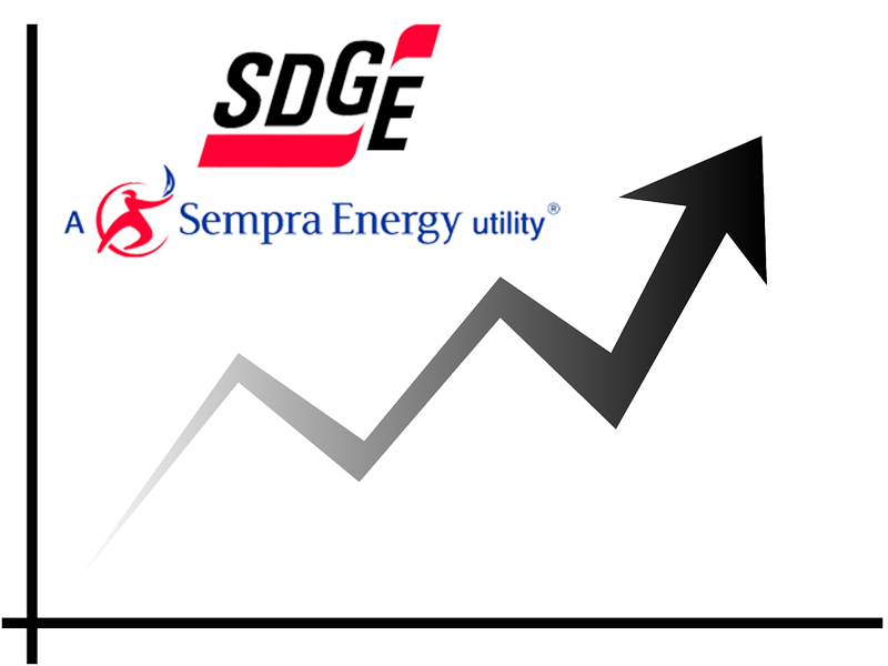 SDG&E Rate Hike 2019 Simplified